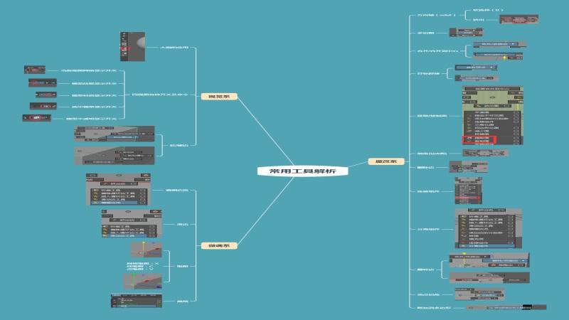 游戏建模教程视频-常用工具解析
